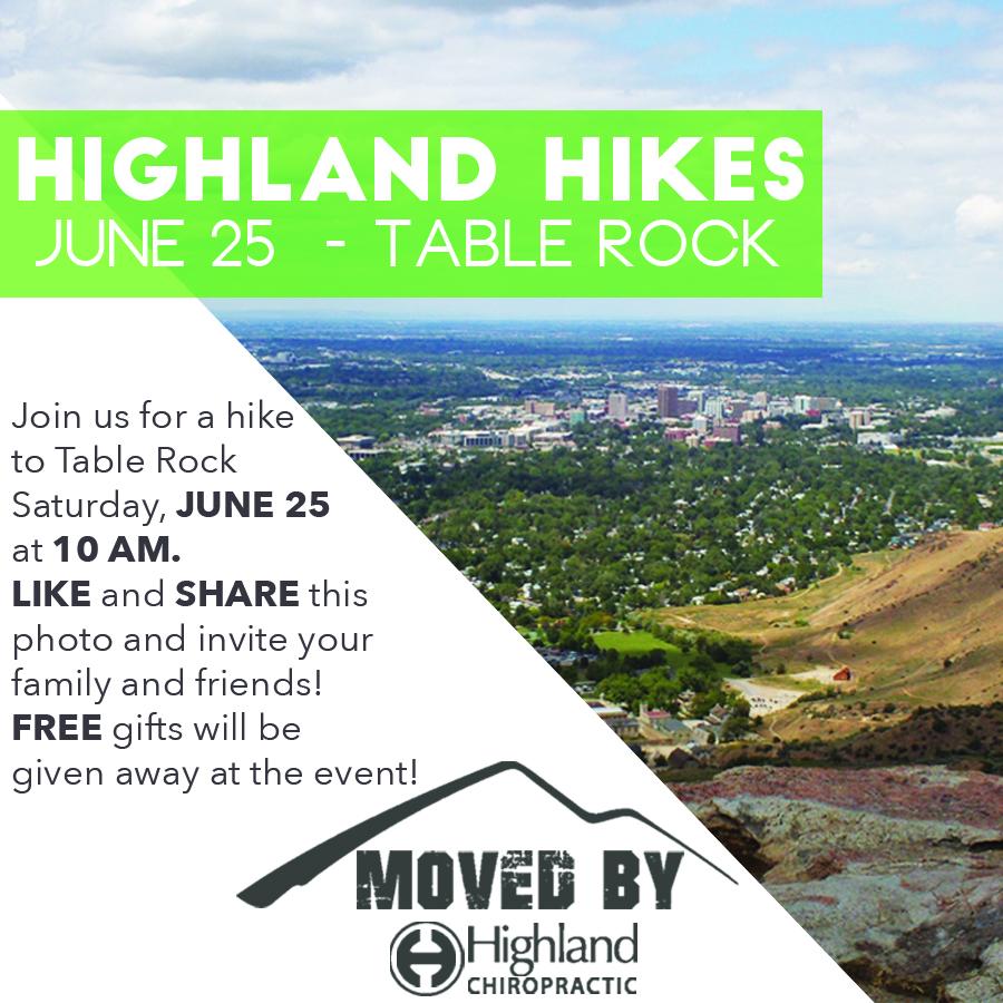 Highland Hikes